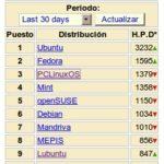 Distribuciones Linux mas populares de abril 2010