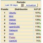 Distribuciones Linux mas populares de Enero 2011