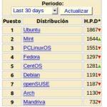 Distribuciones Linux mas populares de Agosto 2011